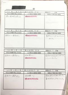 関学水泳部員の酸素カプセルの記録